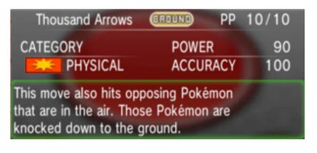 [Guia] Pokémon - Modo Competitivo (Parte 1)