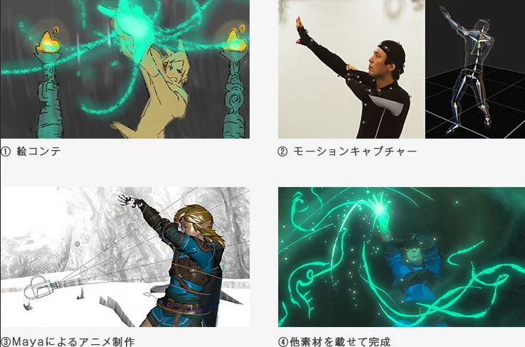Cenas da concepção do trailer de The Legend of Zelda: Breath of the Wild 2 são reveladas pela Nintendo