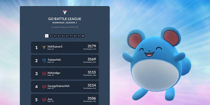 Pokémon GO apresenta tabela de classificação da Liga de Batalha GO
