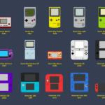 Design Arte Evolution Consoles