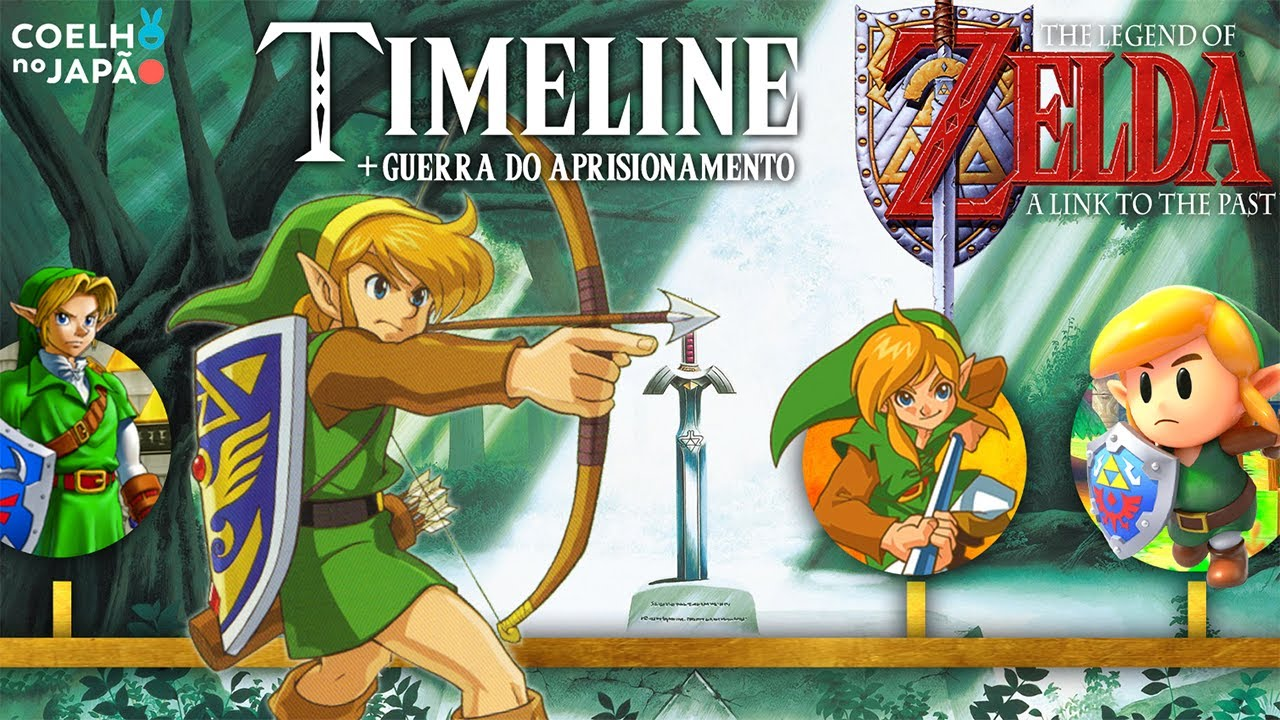 The Legend of Zelda – A Timeline Completa (Parte 5: A Link to the Past)