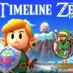 The Legend of Zelda – A Timeline Completa (Parte 7: Link's Awakening)